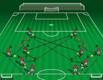 full_training_session_goal_scoring_2