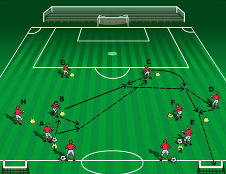 full_training_session_goal_scoring_3