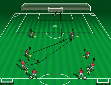 full_training_session_goal_scoring_4