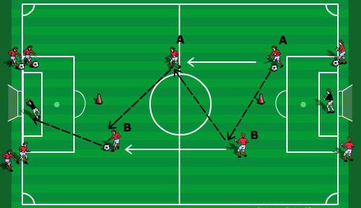 Training_session